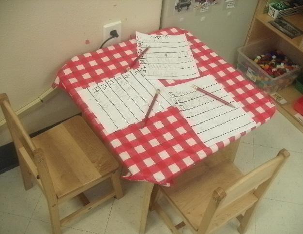 Promoting Preschoolersu0027 Emergent Writing | NAEYC
