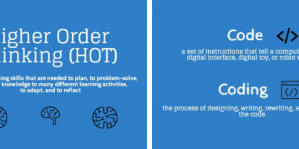 HOT and Coding graphic