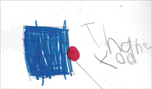 Mathematical Structure and Error in Kindergarten | NAEYC